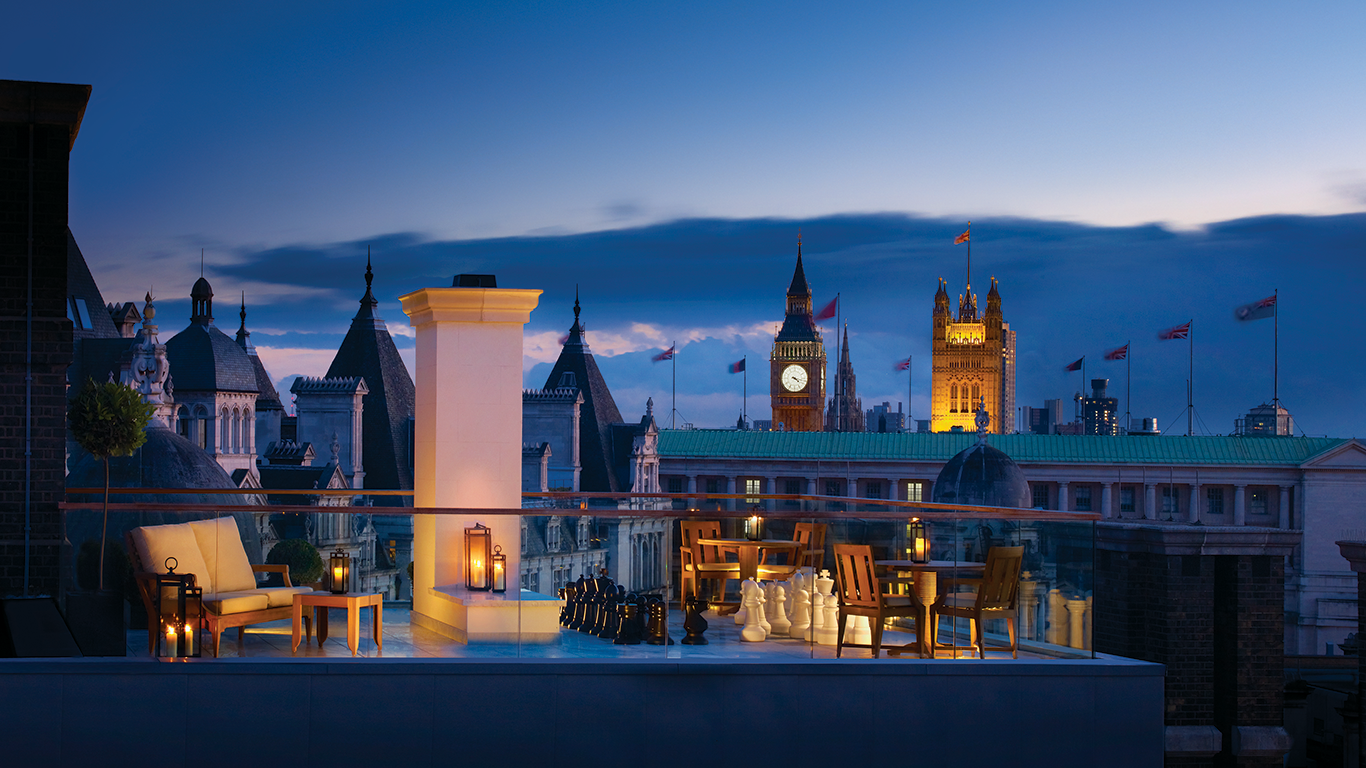 Luxury Guide: Find the best of London