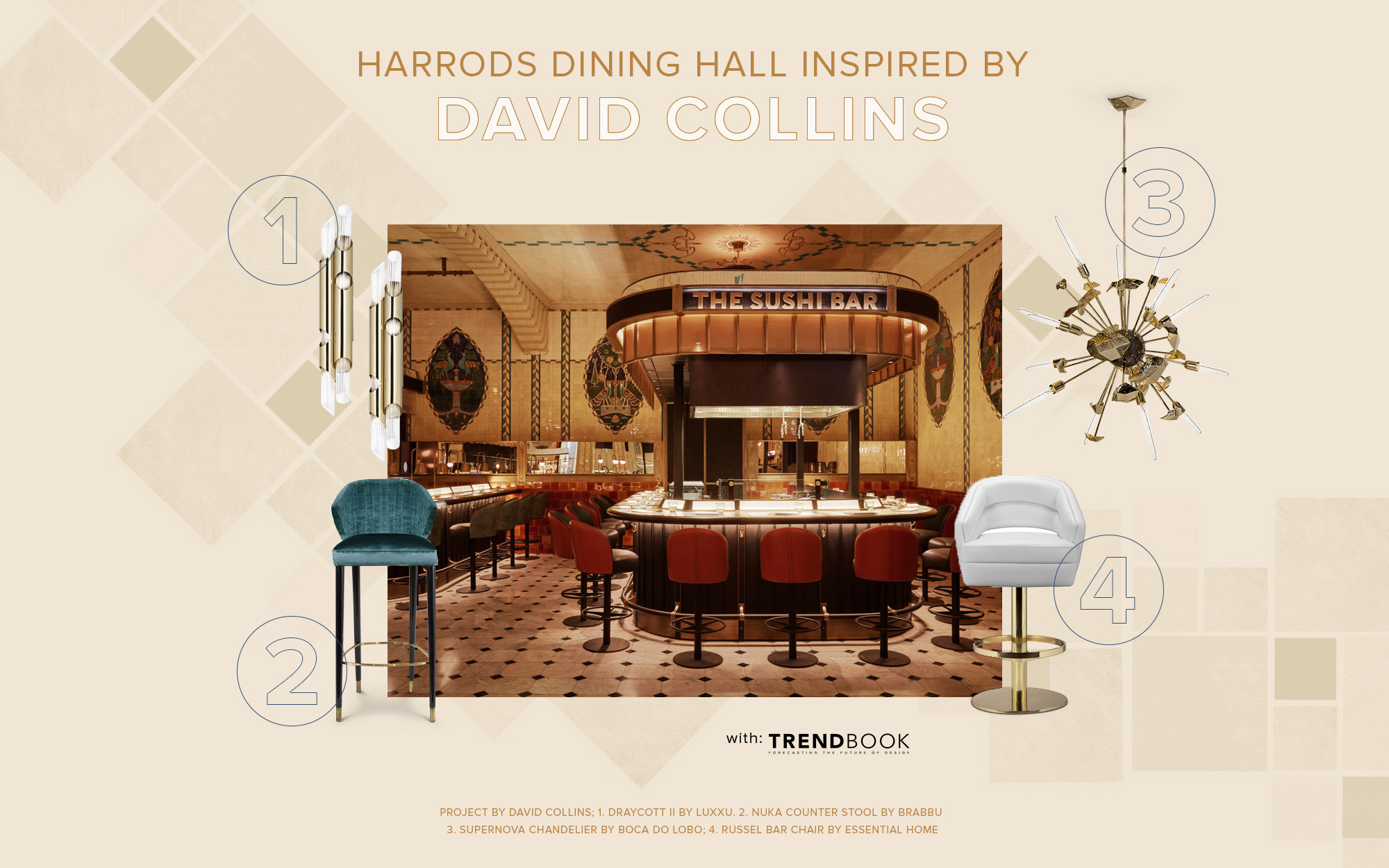 Harrod's Dining Hall: Inspiration from David Collins